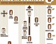Columbus Breweries Infographic